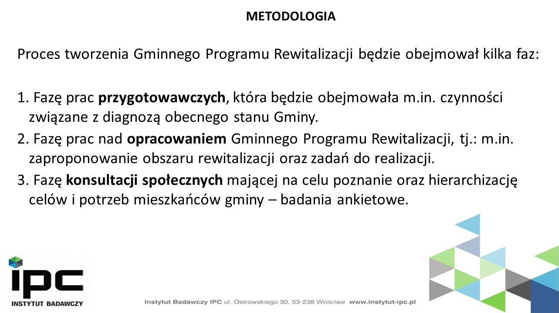 Ulice wg danych średnich dla powiatu (9-0 pkt.)