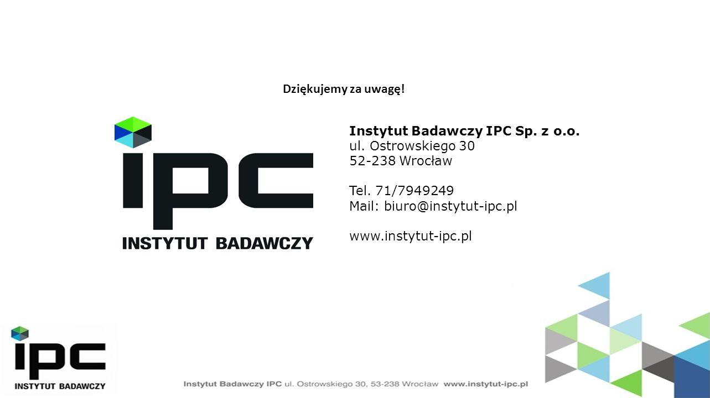 Dziękujemy za uwagę. Instytut Badawczy IPC Sp. z o.o.