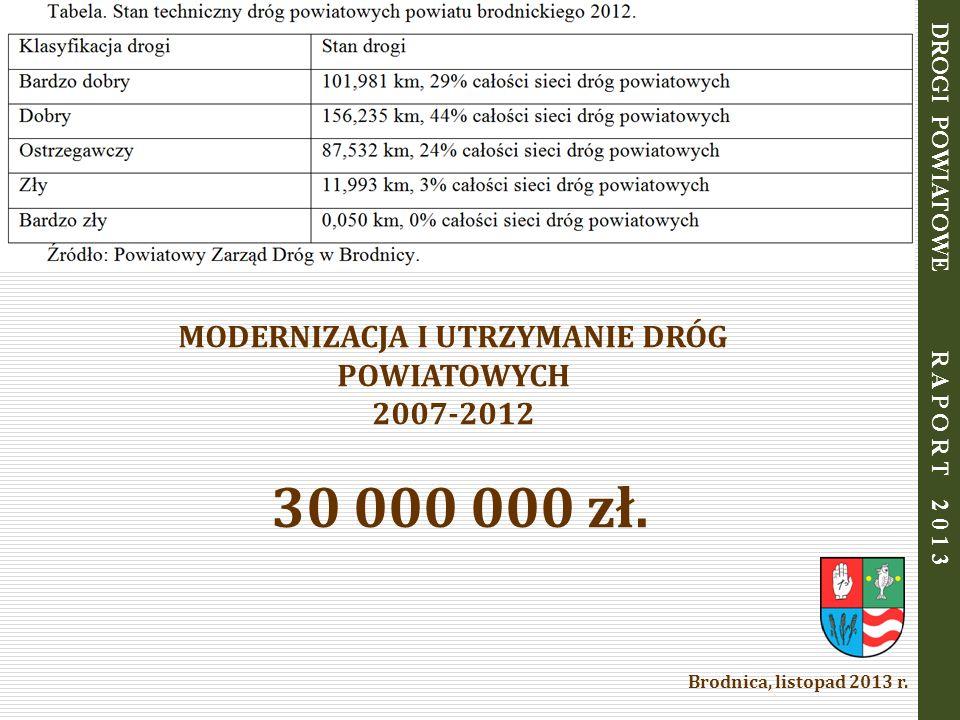 MODERNIZACJA I UTRZYMANIE DRÓG POWIATOWYCH 2007-2012 30 000 000 zł. Brodnica, listopad 2013 r. DROGI POWIATOWE R A P O R T 2 0 1 3