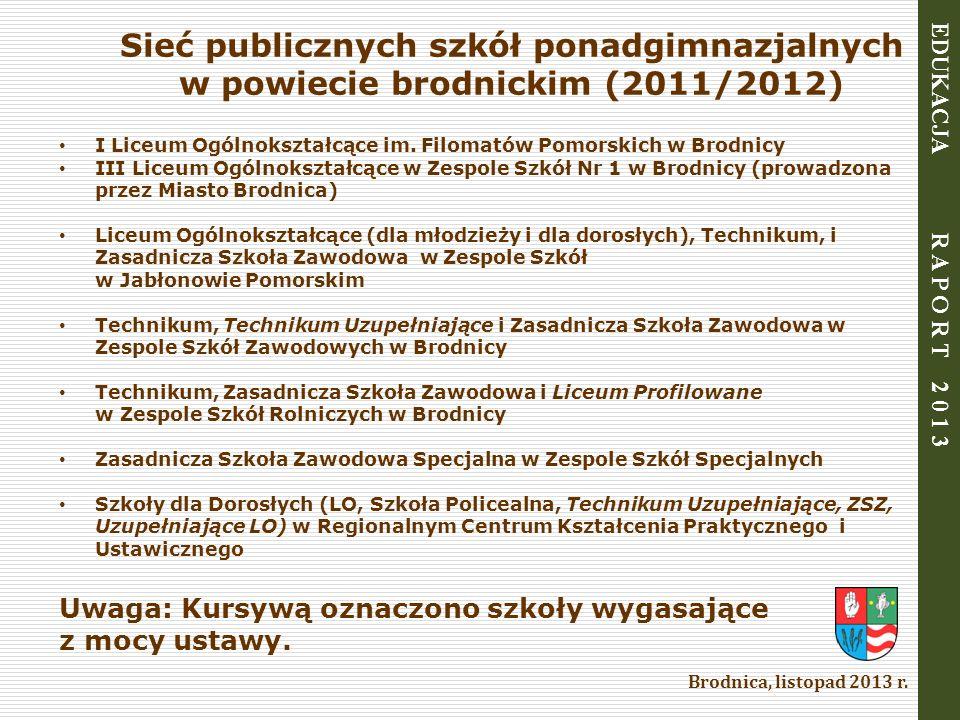 Sieć publicznych szkół ponadgimnazjalnych w powiecie brodnickim (2011/2012) I Liceum Ogólnokształcące im. Filomatów Pomorskich w Brodnicy III Liceum O