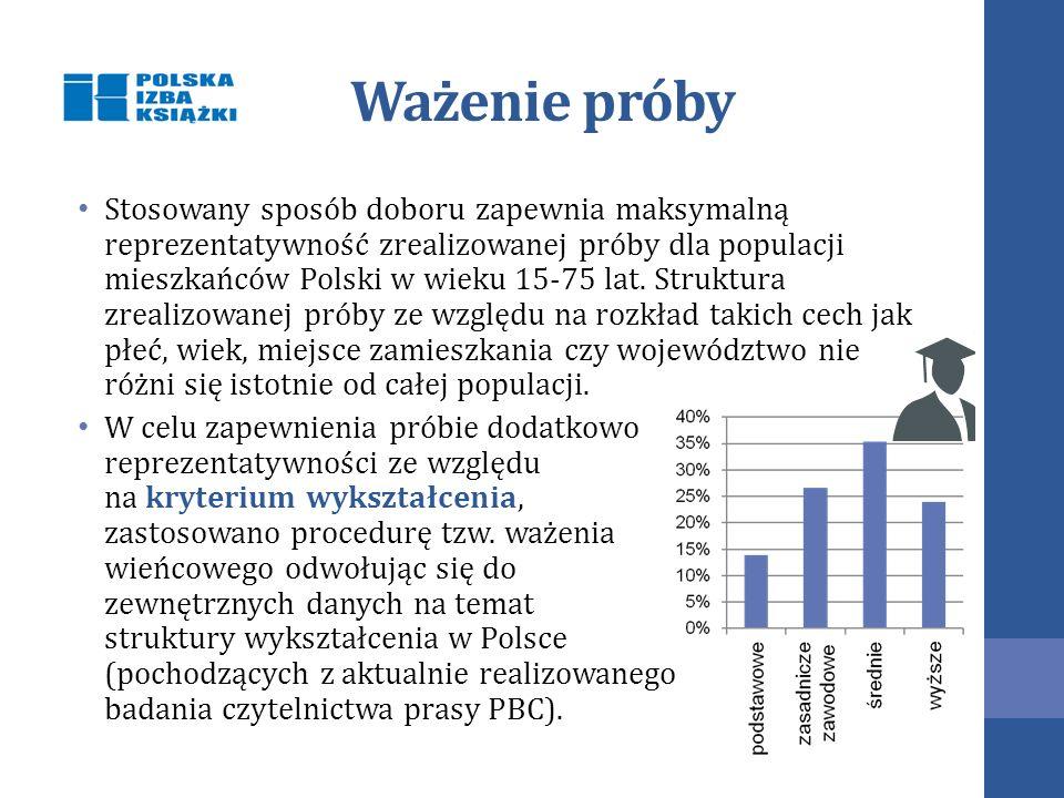 Ważenie próby Stosowany sposób doboru zapewnia maksymalną reprezentatywność zrealizowanej próby dla populacji mieszkańców Polski w wieku 15-75 lat.