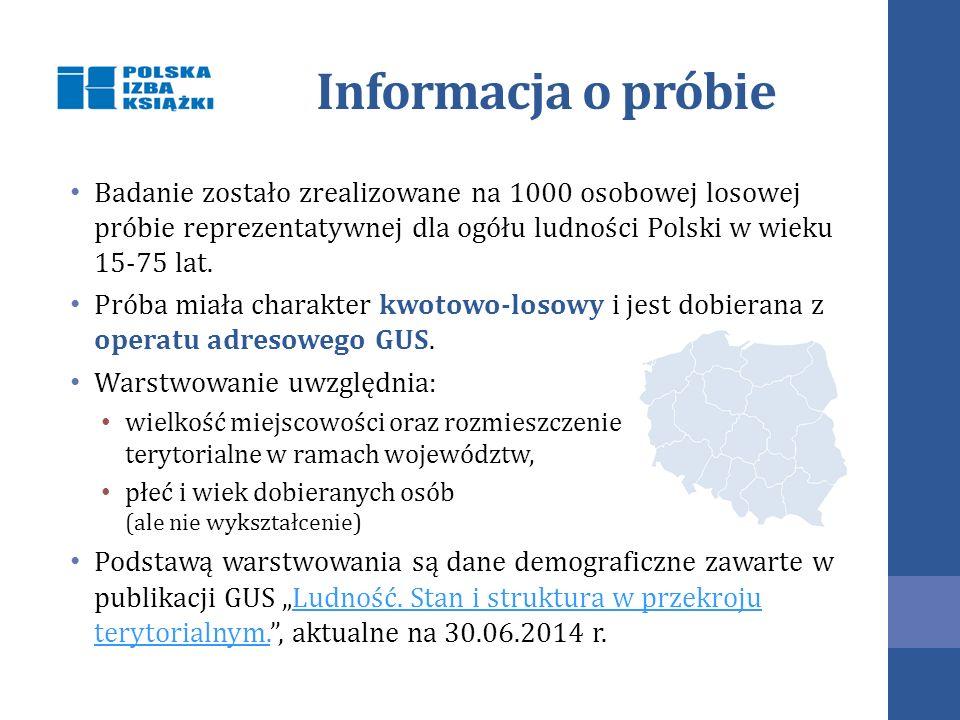 Informacja o próbie Badanie zostało zrealizowane na 1000 osobowej losowej próbie reprezentatywnej dla ogółu ludności Polski w wieku 15-75 lat.