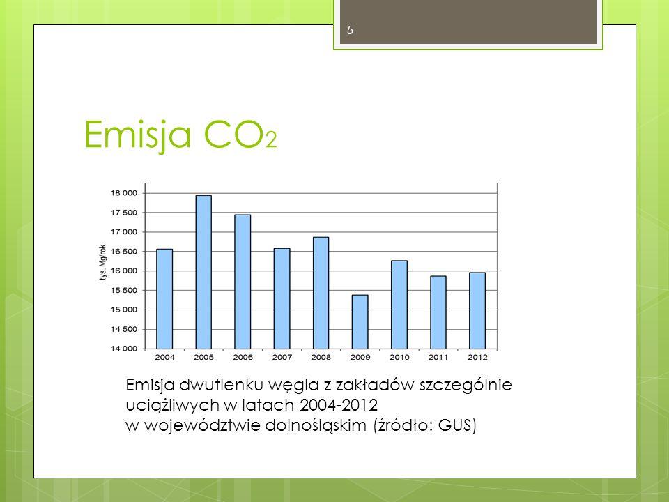 Emisja CO 2 Emisja dwutlenku węgla z zakładów szczególnie uciążliwych w latach 2004-2012 w województwie dolnośląskim (źródło: GUS) 5