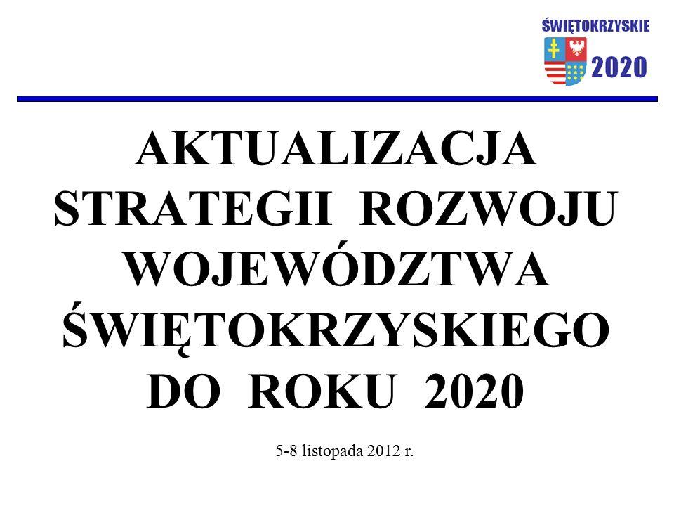SWOT – zagrożenia (2) Brak właściwych uregulowań oraz modeli funkcjonalnych w zakresie współpracy instytucji nauki z sektorem przedsiębiorstw Postępujący proces rozwoju obszaru otaczającego Kielce przy jednocześnie pogarszającej się sytuacji w pozostałych obszarach województwa, zwłaszcza południowej części Pojawienie się obszarów gospodarczej zapaści, wysokiego bezrobocia oraz patologii związanej z bezrobociem długotrwałym Utrzymujące się zjawisko bezrobocia ukrytego – przede wszystkim w południowej części regionu Pogarszająca się struktura agrarna gospodarstw rolnych