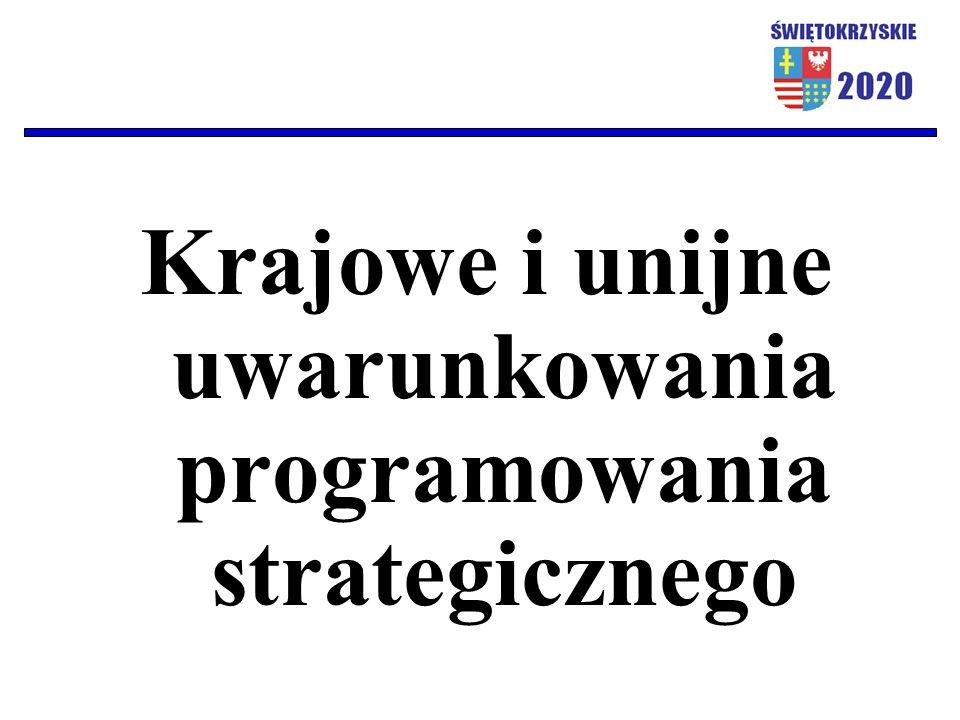 Krajowe i unijne uwarunkowania programowania strategicznego