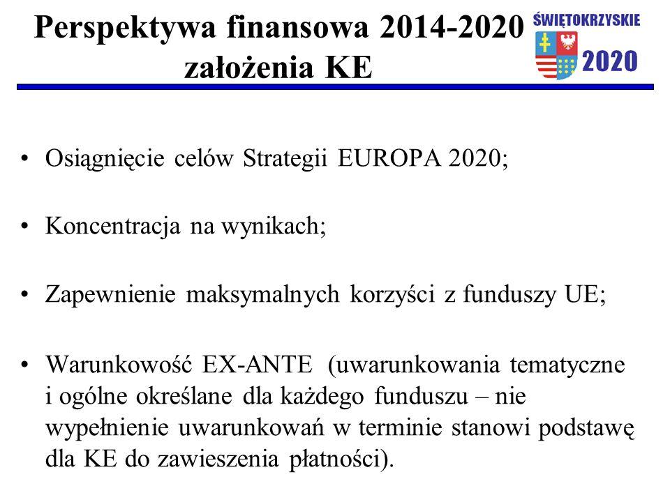 Perspektywa finansowa 2014-2020 założenia KE Osiągnięcie celów Strategii EUROPA 2020; Koncentracja na wynikach; Zapewnienie maksymalnych korzyści z funduszy UE; Warunkowość EX-ANTE (uwarunkowania tematyczne i ogólne określane dla każdego funduszu – nie wypełnienie uwarunkowań w terminie stanowi podstawę dla KE do zawieszenia płatności).