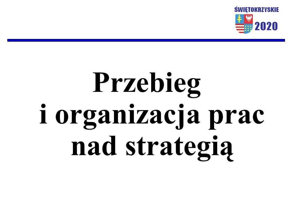 Zmiany misji / wizji Zmiany misji / wizji 2012r.2006r.