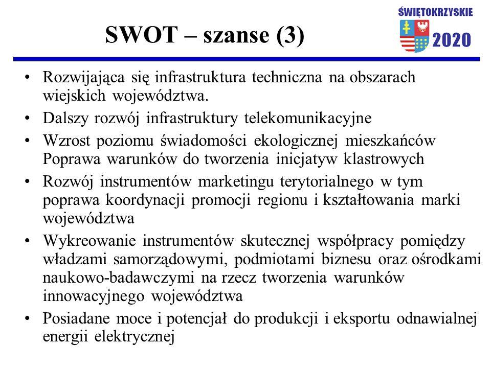 SWOT – szanse (3) Rozwijająca się infrastruktura techniczna na obszarach wiejskich województwa. Dalszy rozwój infrastruktury telekomunikacyjne Wzrost