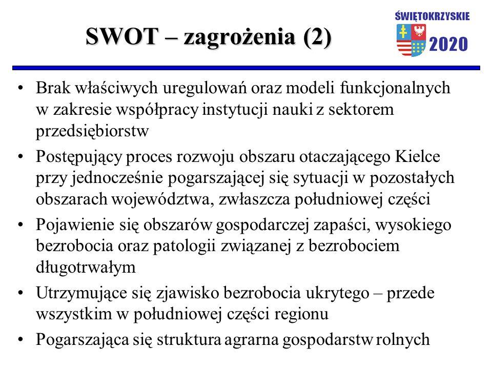 SWOT – zagrożenia (2) Brak właściwych uregulowań oraz modeli funkcjonalnych w zakresie współpracy instytucji nauki z sektorem przedsiębiorstw Postępuj