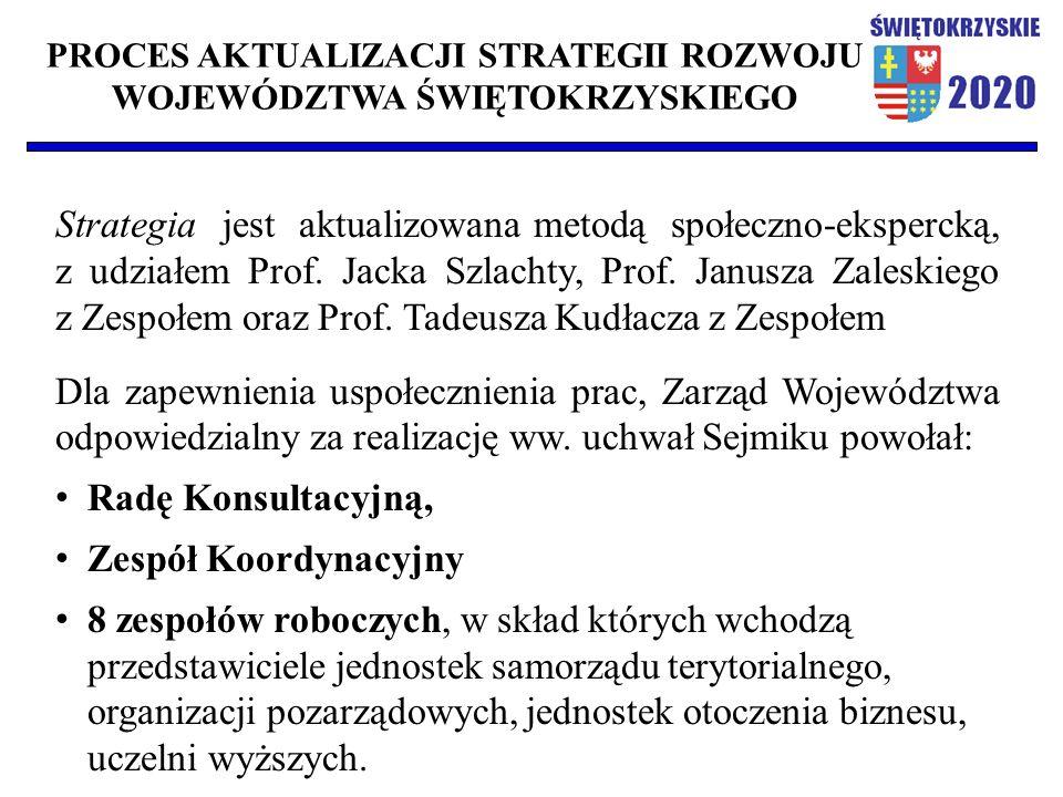 Strategia jest aktualizowana metodą społeczno-ekspercką, z udziałem Prof. Jacka Szlachty, Prof. Janusza Zaleskiego z Zespołem oraz Prof. Tadeusza Kudł