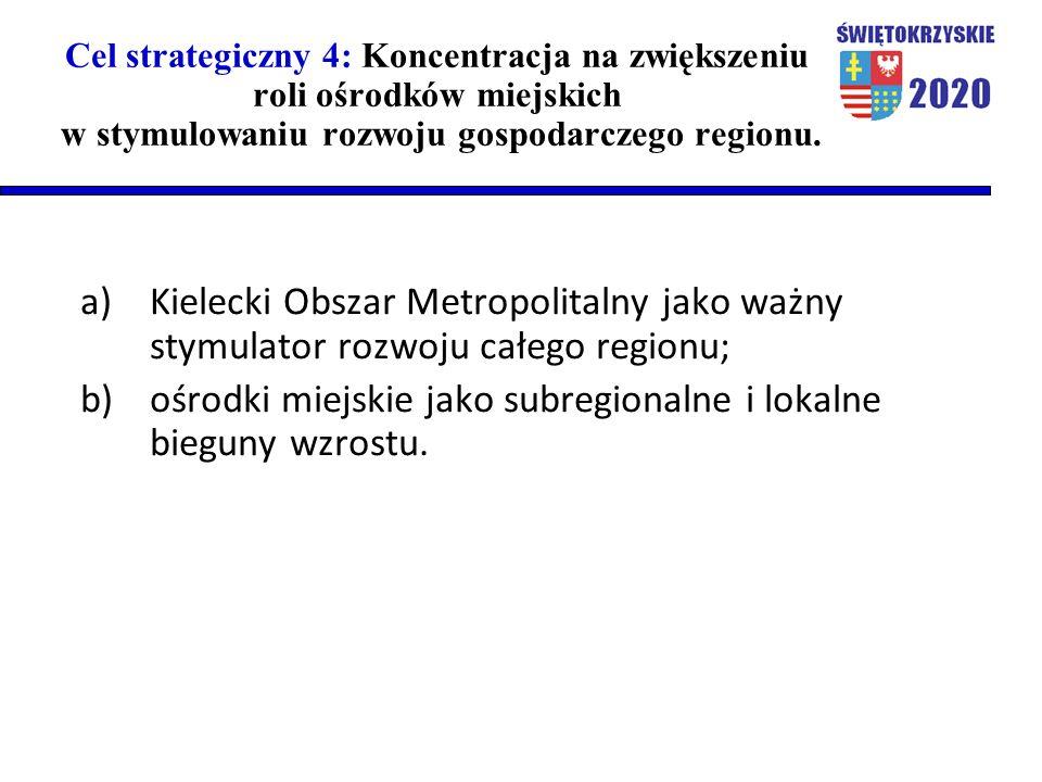Cel strategiczny 4: Koncentracja na zwiększeniu roli ośrodków miejskich w stymulowaniu rozwoju gospodarczego regionu. a)Kielecki Obszar Metropolitalny