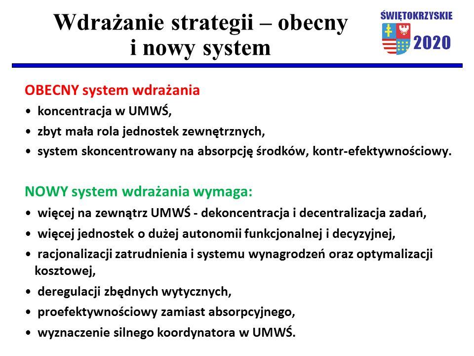 Wdrażanie strategii – obecny i nowy system OBECNY system wdrażania koncentracja w UMWŚ, zbyt mała rola jednostek zewnętrznych, system skoncentrowany na absorpcję środków, kontr-efektywnościowy.