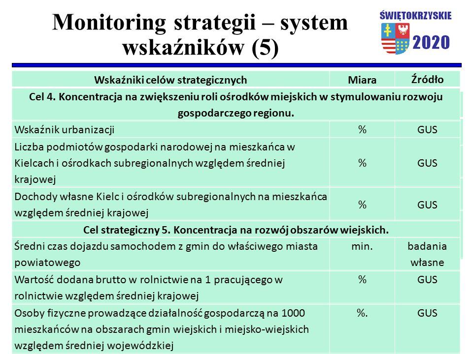 Monitoring strategii – system wskaźników (5) skaźniki celów strategicznychMiaraŹródło Cel 3. Koncentracja na budowie kapitału ludzkiego i bazy dla inn