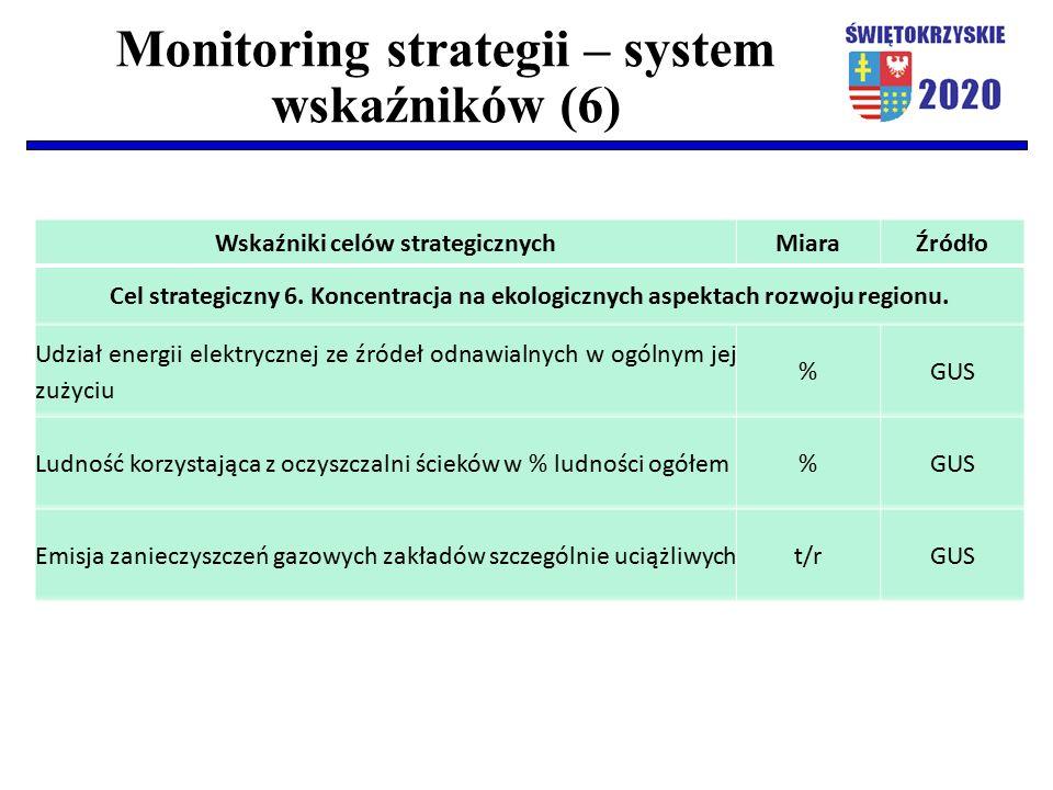 Monitoring strategii – system wskaźników (6) Wskaźniki celów strategicznychMiaraŹródło Cel strategiczny 6. Koncentracja na ekologicznych aspektach roz