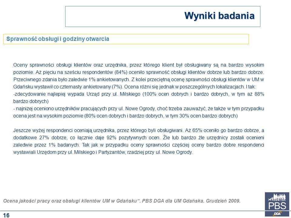 """Ocena jakości pracy oraz obsługi klientów UM w Gdańsku"""". PBS DGA dla UM Gdańska. Grudzień 2009. Oceny sprawności obsługi klientów oraz urzędnika, prze"""