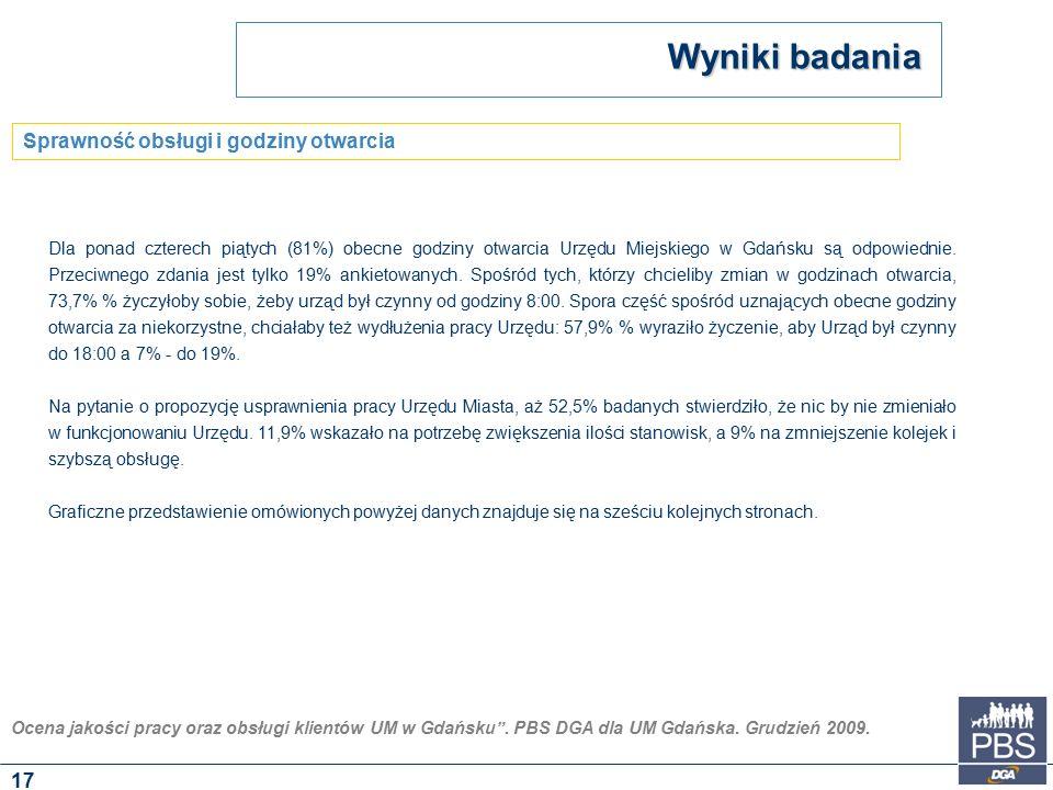 """Ocena jakości pracy oraz obsługi klientów UM w Gdańsku"""". PBS DGA dla UM Gdańska. Grudzień 2009. Dla ponad czterech piątych (81%) obecne godziny otwarc"""