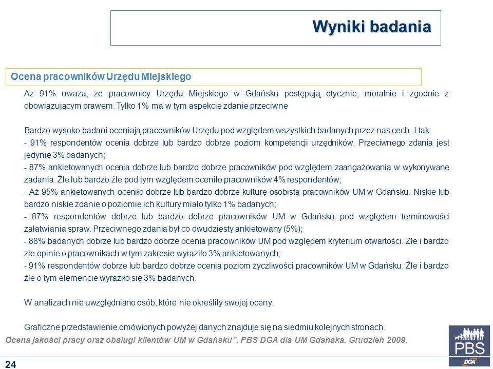 """Ocena jakości pracy oraz obsługi klientów UM w Gdańsku"""". PBS DGA dla UM Gdańska. Grudzień 2009. Aż 91% uważa, że pracownicy Urzędu Miejskiego w Gdańsk"""