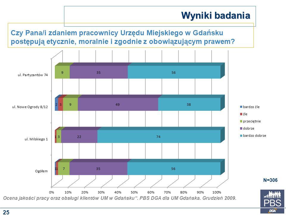 """Ocena jakości pracy oraz obsługi klientów UM w Gdańsku"""". PBS DGA dla UM Gdańska. Grudzień 2009. Wyniki badania N=306 Czy Pana/i zdaniem pracownicy Urz"""