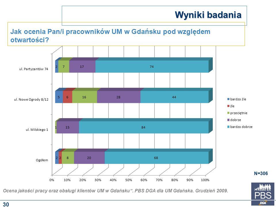 """Ocena jakości pracy oraz obsługi klientów UM w Gdańsku"""". PBS DGA dla UM Gdańska. Grudzień 2009. Wyniki badania N=306 Jak ocenia Pan/i pracowników UM w"""