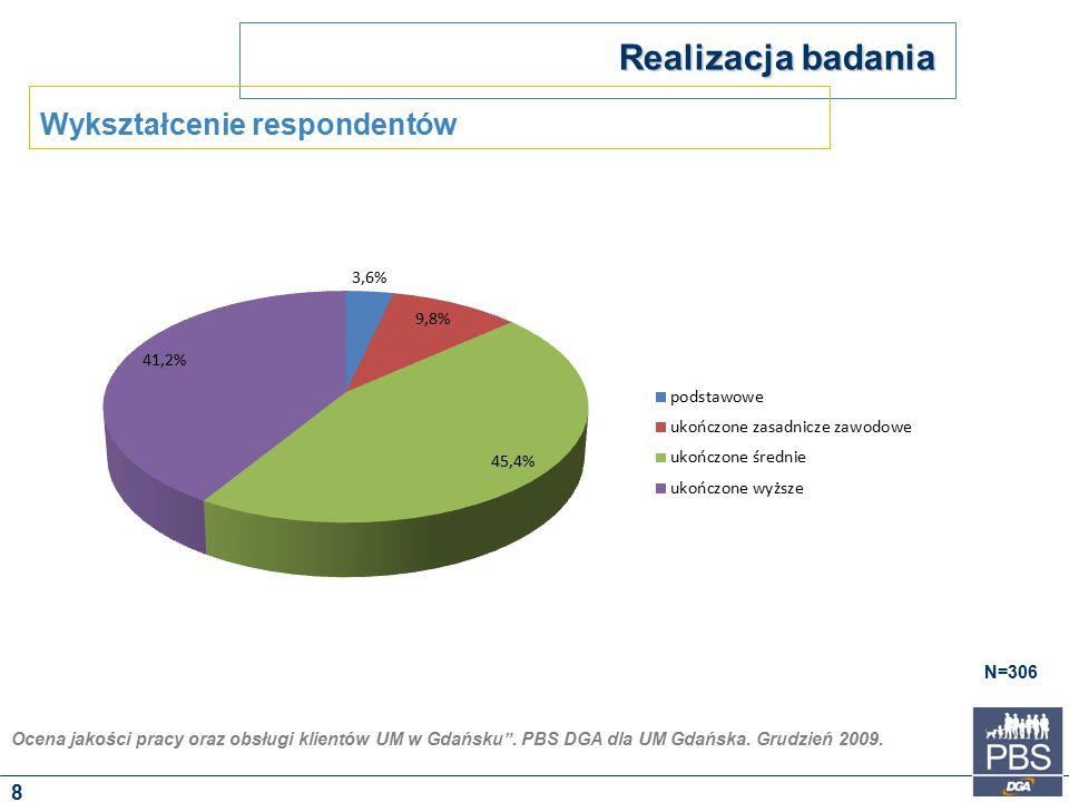 """Ocena jakości pracy oraz obsługi klientów UM w Gdańsku"""". PBS DGA dla UM Gdańska. Grudzień 2009. Realizacja badania N=306 Wykształcenie respondentów 8"""