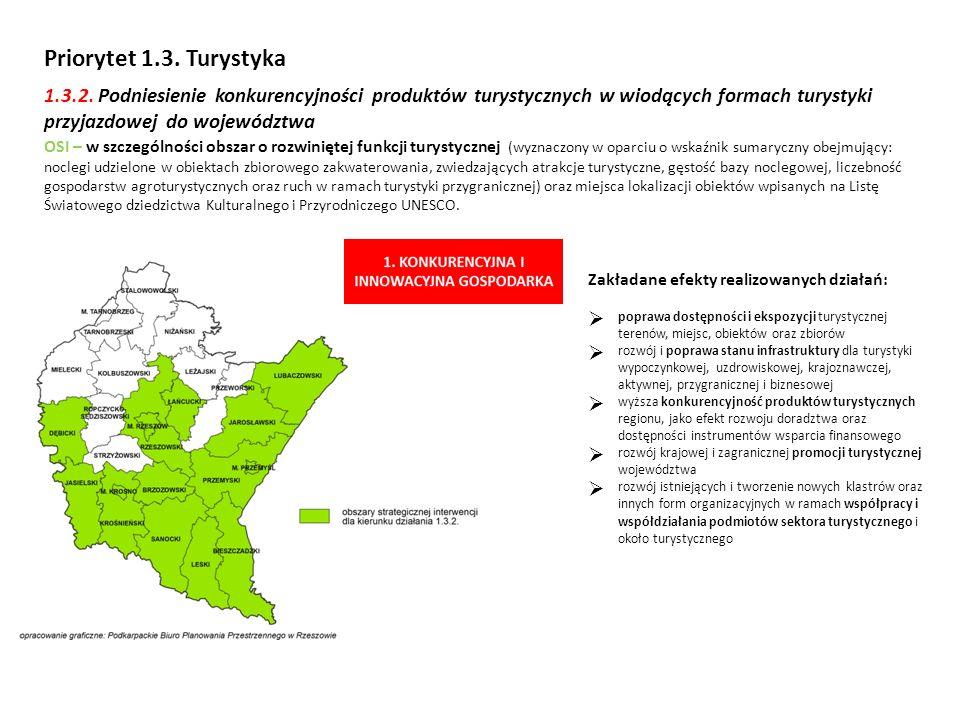 Priorytet 1.3. Turystyka 1.3.2. Podniesienie konkurencyjności produktów turystycznych w wiodących formach turystyki przyjazdowej do województwa OSI –