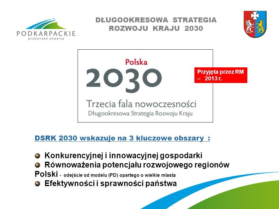 DSRK 2030 wskazuje na 3 kluczowe obszary : Konkurencyjnej i innowacyjnej gospodarki Równoważenia potencjału rozwojowego regionów Polski - odejście od modelu (PD) opartego o wielkie miasta Efektywności i sprawności państwa Przyjęta przez RM – 2013 r.