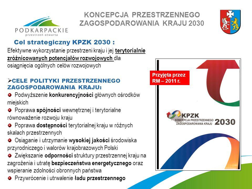 Przyjęta przez RM – 2011 r. KONCEPCJA PRZESTRZENNEGO ZAGOSPODAROWANIA KRAJU 2030  Cel strategiczny KPZK 2030 : Efektywne wykorzystanie przestrzeni kr