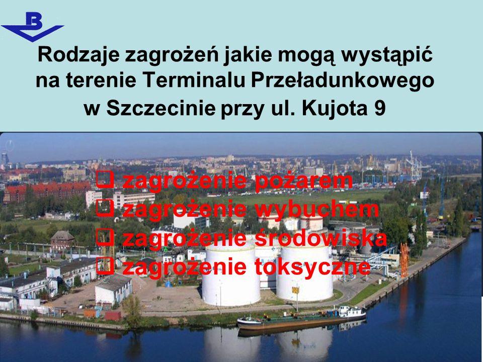 Rodzaje zagrożeń jakie mogą wystąpić na terenie Terminalu Przeładunkowego w Świnoujściu przy ul.