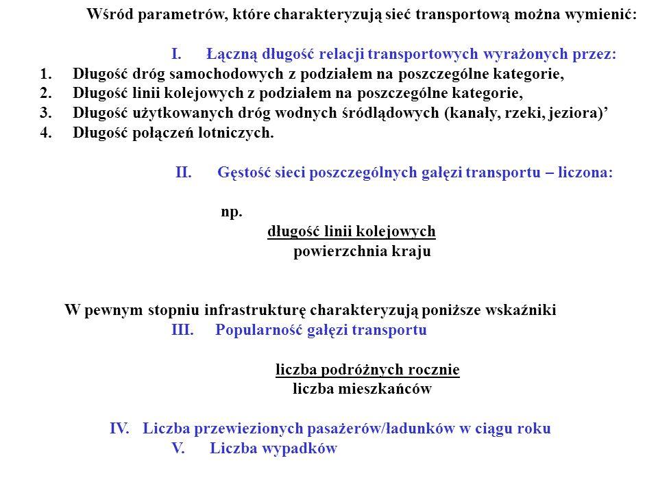 Wśród parametrów, które charakteryzują sieć transportową można wymienić: I.