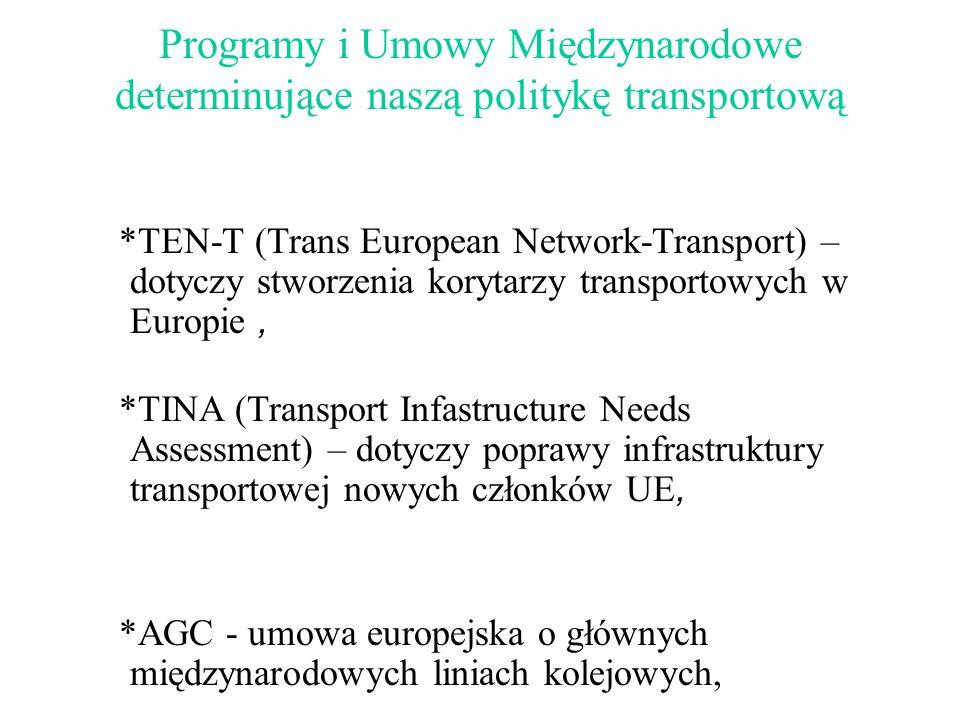Programy i Umowy Międzynarodowe determinujące naszą politykę transportową *TEN-T (Trans European Network-Transport) – dotyczy stworzenia korytarzy transportowych w Europie, *TINA (Transport Infastructure Needs Assessment) – dotyczy poprawy infrastruktury transportowej nowych członków UE, *AGC - umowa europejska o głównych międzynarodowych liniach kolejowych,