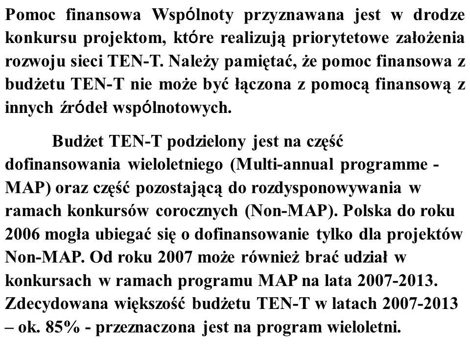 Pomoc finansowa Wsp ó lnoty przyznawana jest w drodze konkursu projektom, kt ó re realizują priorytetowe założenia rozwoju sieci TEN-T.
