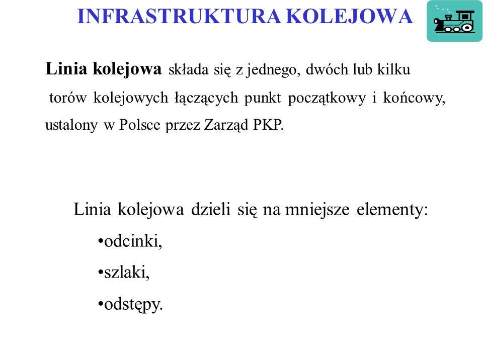 INFRASTRUKTURA KOLEJOWA Linia kolejowa składa się z jednego, dwóch lub kilku torów kolejowych łączących punkt początkowy i końcowy, ustalony w Polsce przez Zarząd PKP.