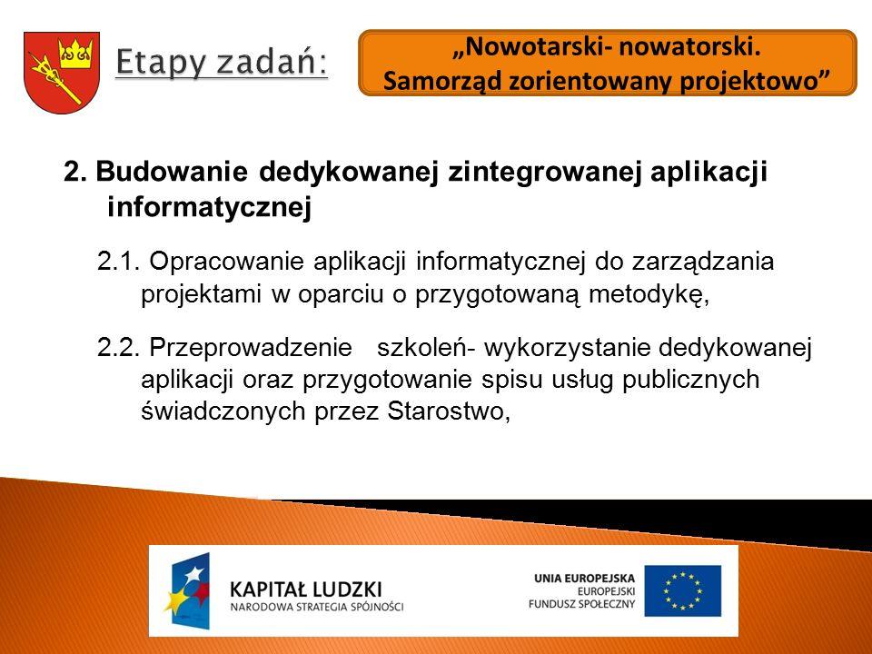 """""""Nowotarski- nowatorski. Samorząd zorientowany projektowo 2."""
