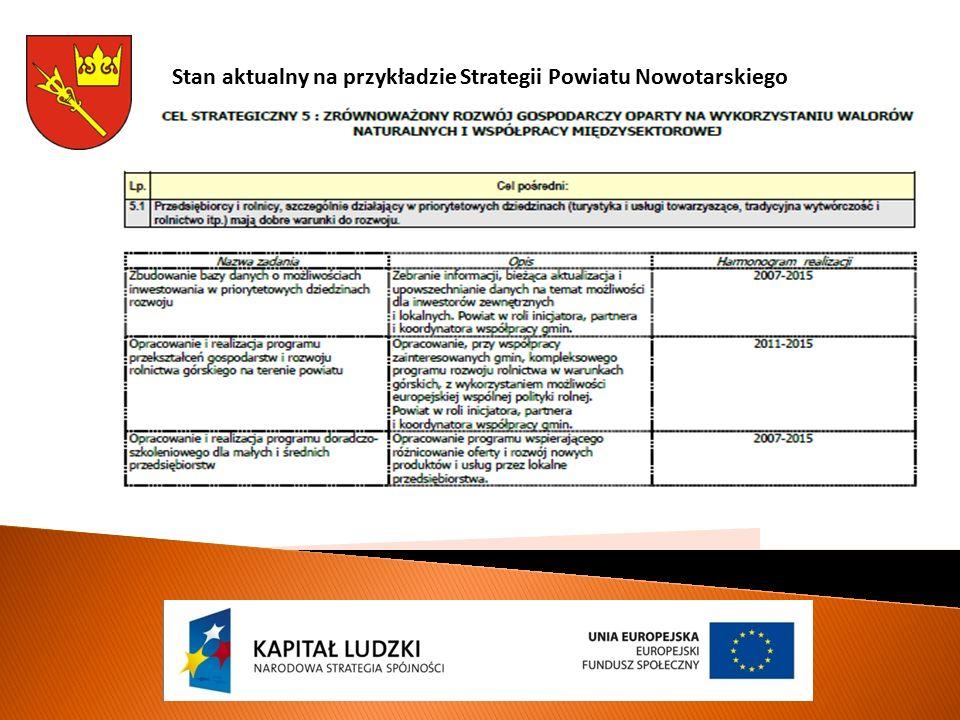 Stan aktualny na przykładzie Strategii Powiatu Nowotarskiego