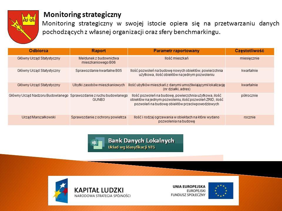 Monitoring strategiczny Monitoring strategiczny w swojej istocie opiera się na przetwarzaniu danych pochodzących z własnej organizacji oraz sfery benchmarkingu.