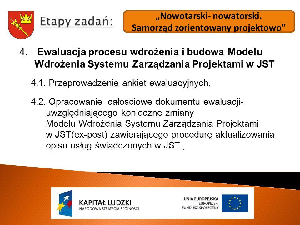"""""""Nowotarski- nowatorski.Samorząd zorientowany projektowo 4."""