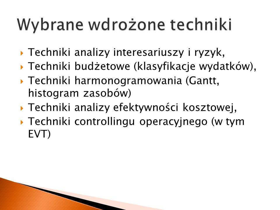  Techniki analizy interesariuszy i ryzyk,  Techniki budżetowe (klasyfikacje wydatków),  Techniki harmonogramowania (Gantt, histogram zasobów)  Techniki analizy efektywności kosztowej,  Techniki controllingu operacyjnego (w tym EVT)