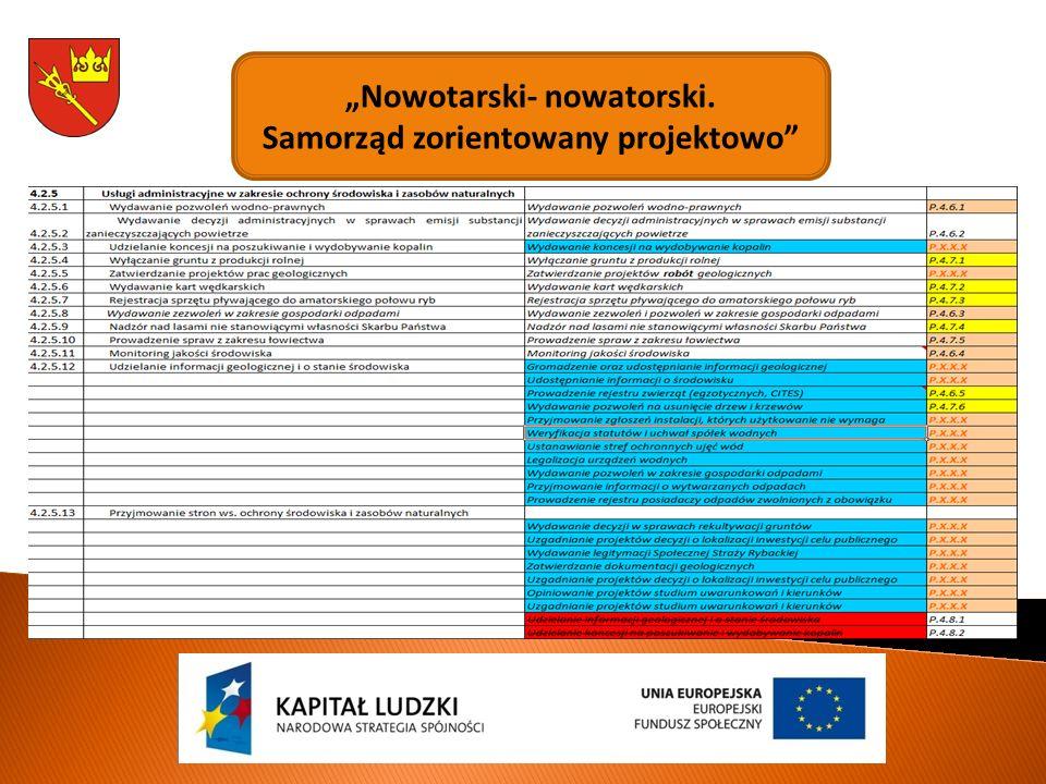"""""""Nowotarski- nowatorski. Samorząd zorientowany projektowo"""