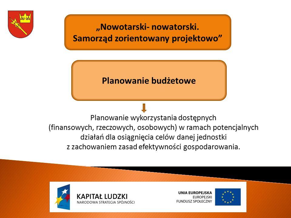 """""""Nowotarski- nowatorski."""