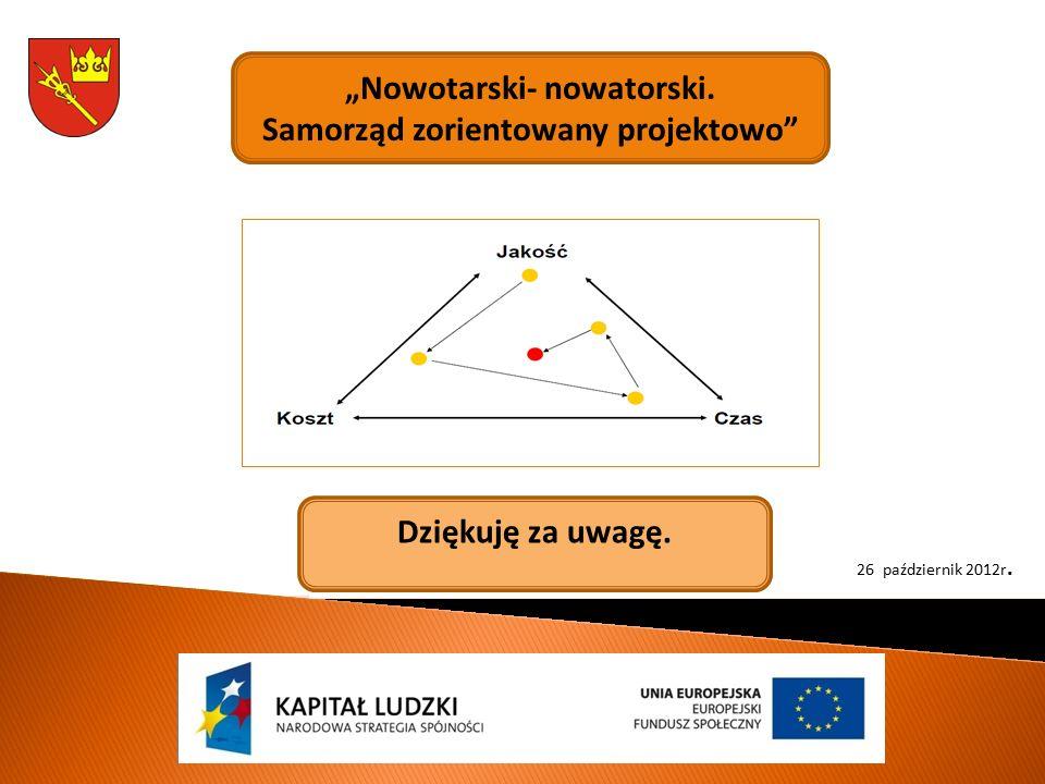 """""""Nowotarski- nowatorski. Samorząd zorientowany projektowo Dziękuję za uwagę. 26 październik 2012r."""