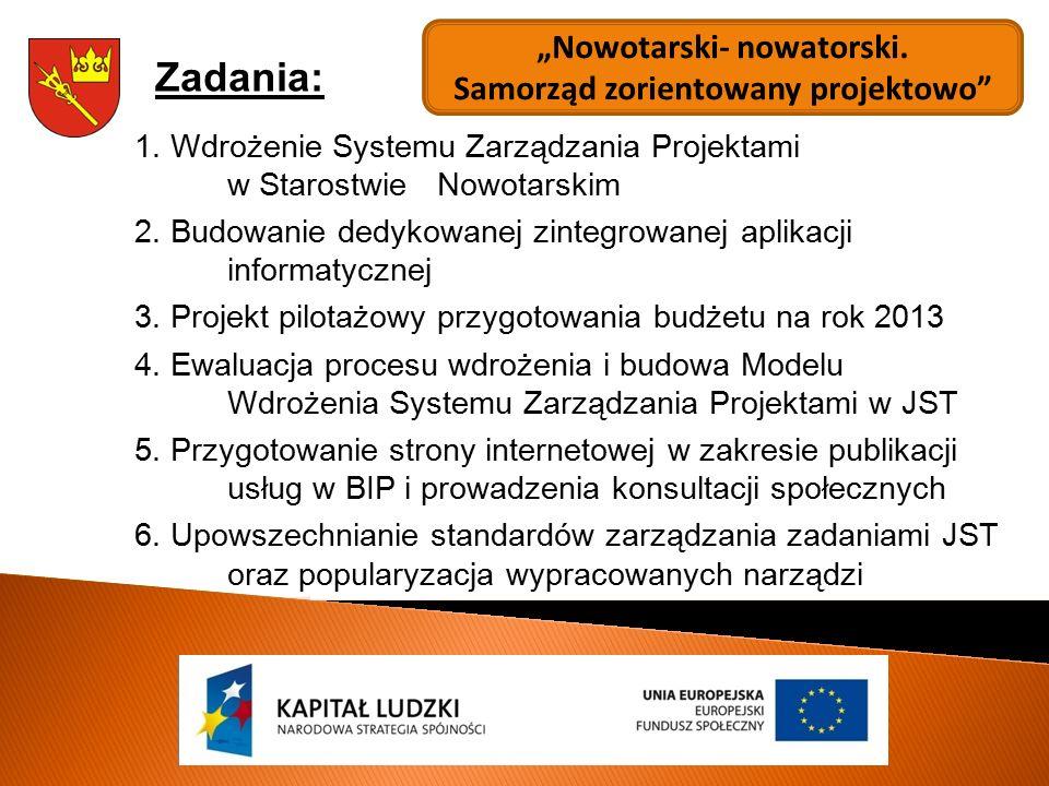 Zadania: 1. Wdrożenie Systemu Zarządzania Projektami w Starostwie Nowotarskim 2.