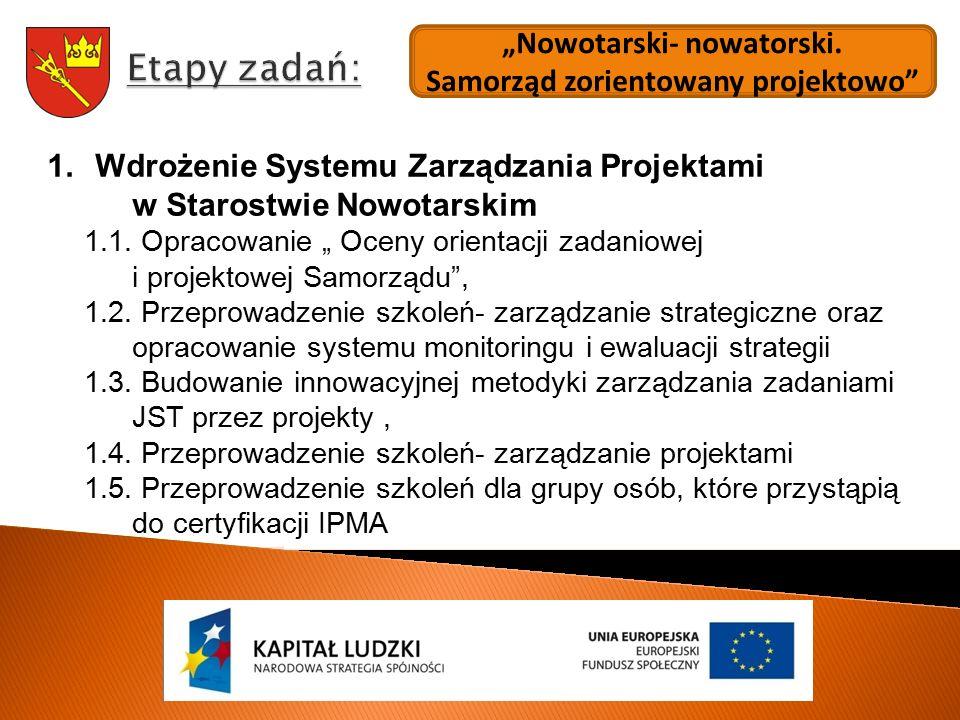1.Wdrożenie Systemu Zarządzania Projektami w Starostwie Nowotarskim 1.1.