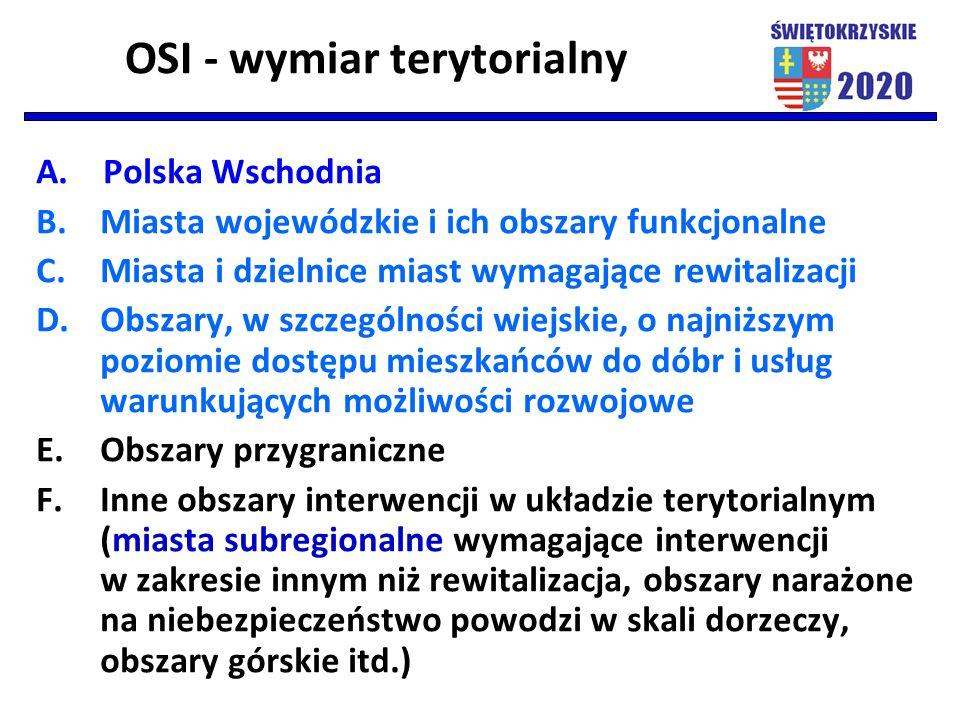 OSI - wymiar terytorialny A. Polska Wschodnia B.Miasta wojewódzkie i ich obszary funkcjonalne C.Miasta i dzielnice miast wymagające rewitalizacji D.Ob