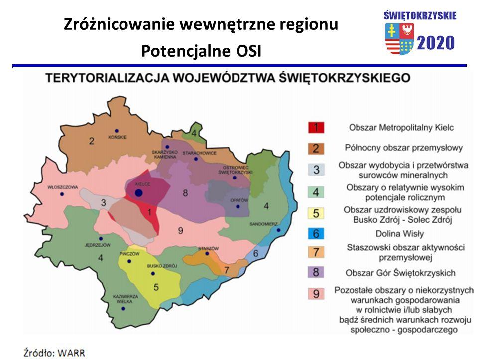 Zróżnicowanie wewnętrzne regionu Potencjalne OSI