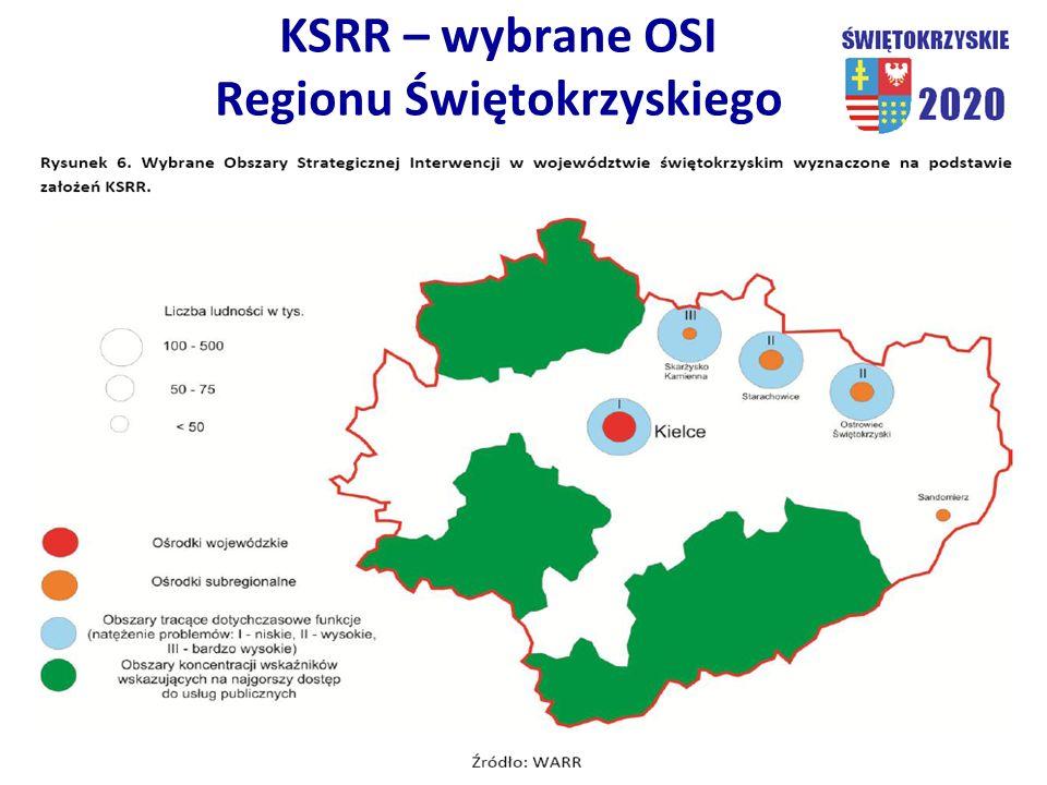KSRR – wybrane OSI Regionu Świętokrzyskiego