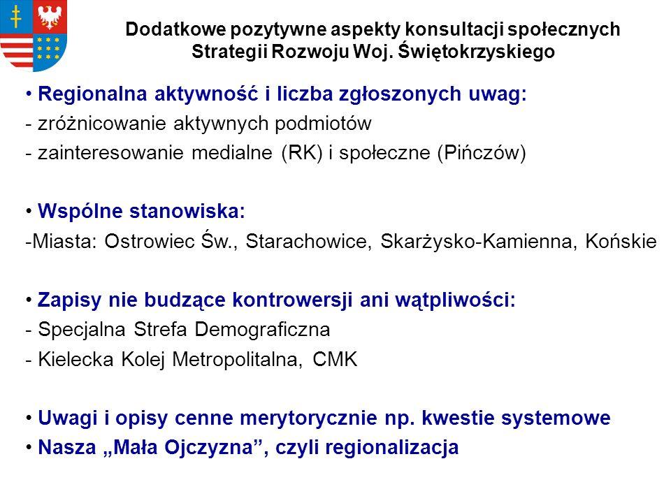 Dodatkowe pozytywne aspekty konsultacji społecznych Strategii Rozwoju Woj. Świętokrzyskiego Regionalna aktywność i liczba zgłoszonych uwag: - zróżnico