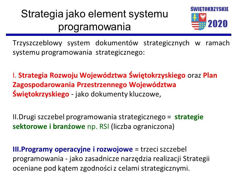 Strategia jako element systemu programowania Trzyszczeblowy system dokumentów strategicznych w ramach systemu programowania strategicznego: I. Strateg