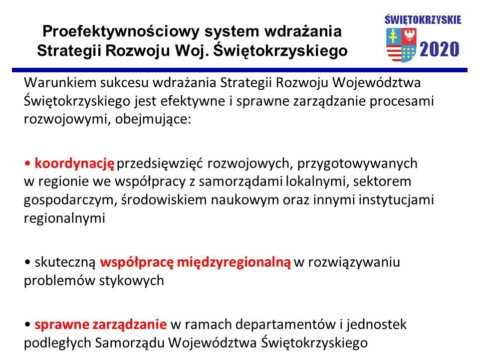 Proefektywnościowy system wdrażania Strategii Rozwoju Woj. Świętokrzyskiego Warunkiem sukcesu wdrażania Strategii Rozwoju Województwa Świętokrzyskiego