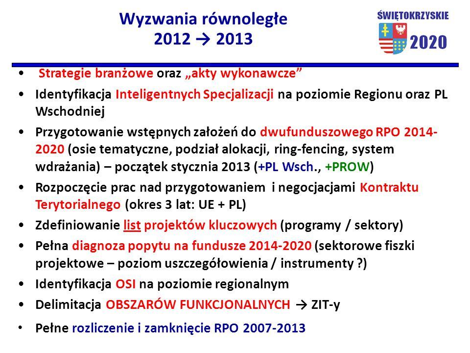 """Strategie branżowe oraz """"akty wykonawcze Identyfikacja Inteligentnych Specjalizacji na poziomie Regionu oraz PL Wschodniej Przygotowanie wstępnych założeń do dwufunduszowego RPO 2014- 2020 (osie tematyczne, podział alokacji, ring-fencing, system wdrażania) – początek stycznia 2013 (+PL Wsch., +PROW) Rozpoczęcie prac nad przygotowaniem i negocjacjami Kontraktu Terytorialnego (okres 3 lat: UE + PL) Zdefiniowanie list projektów kluczowych (programy / sektory) Pełna diagnoza popytu na fundusze 2014-2020 (sektorowe fiszki projektowe – poziom uszczegółowienia / instrumenty ) Identyfikacja OSI na poziomie regionalnym Delimitacja OBSZARÓW FUNKCJONALNYCH → ZIT-y Pełne rozliczenie i zamknięcie RPO 2007-2013 Wyzwania równoległe 2012 → 2013"""