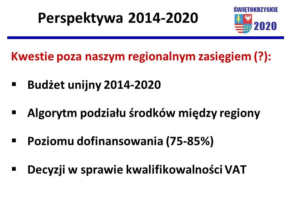 Perspektywa 2014-2020 Kwestie poza naszym regionalnym zasięgiem (?):  Budżet unijny 2014-2020  Algorytm podziału środków między regiony  Poziomu dofinansowania (75-85%)  Decyzji w sprawie kwalifikowalności VAT
